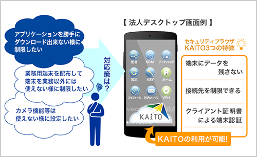 JMAS VECTANT SDM対応版セキュアブラウザ「KAITO for SDM」 BYOD